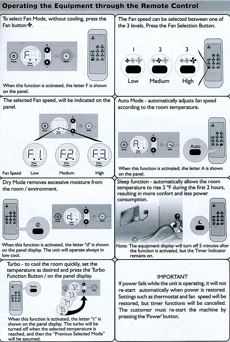 6000 Btu Hour Carrier Airconditioner Remote Control Page 2