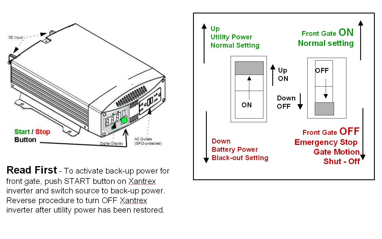 Vx Garagegateop Gate Turn Off Switch Front Battery Back Up